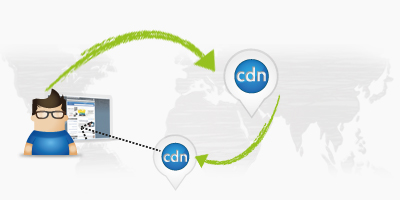 content delivery network usage